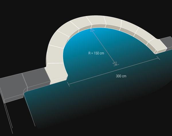 Margelles de piscine escalier roman - Technique