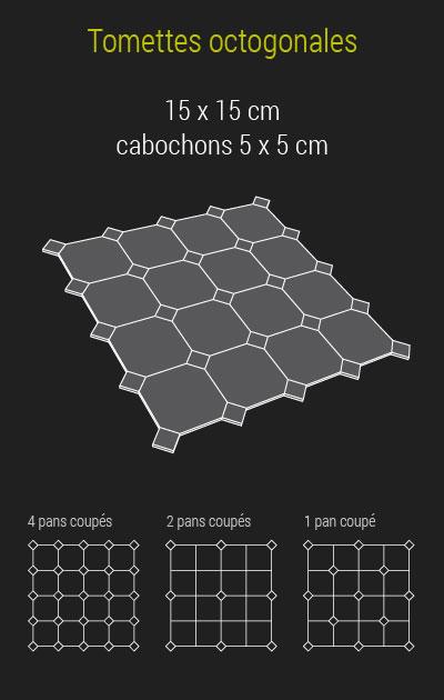 Calepinage des tomettes octogonales à cabochons en pierre de bourgogne